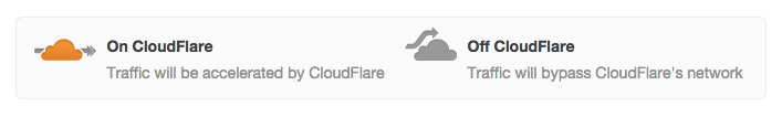 CloudFlare on/off switch example