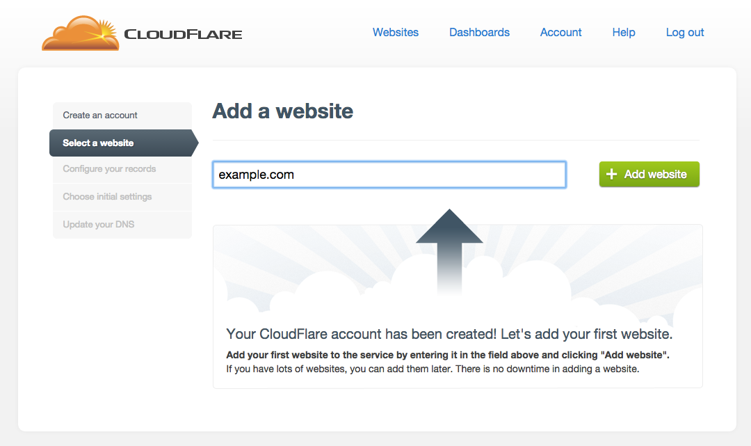 CloudFlare: Add Website